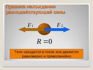 Правила нахождения равнодействующей силы * Тело находится в покое или движетс
