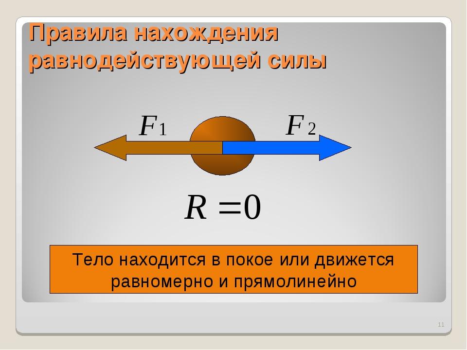 Правила нахождения равнодействующей силы * Тело находится в покое или движетс...