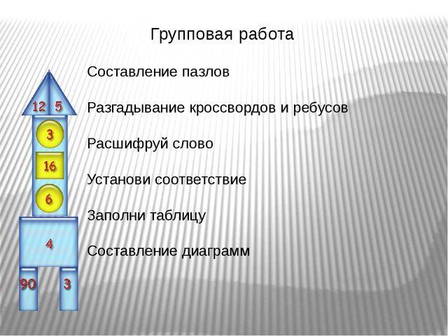 Составление пазлов Разгадывание кроссвордов и ребусов Расшифруй слово Установ...