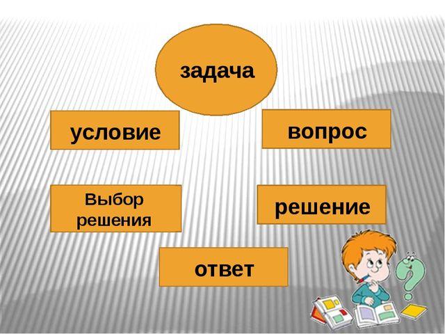 задача условие вопрос Выбор решения решение ответ