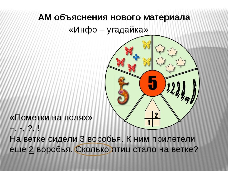 АМ объяснения нового материала «Инфо – угадайка» «Пометки на полях» +, -, ?,...