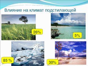 Влияние на климат подстилающей поверхности 26% 30% 5% 85 %