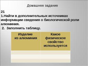 Домашнее задание 21 Найти в дополнительных источниках информации сведения о б