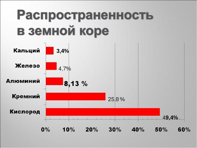 25,8 % 49,4% 4,7% 3,4%