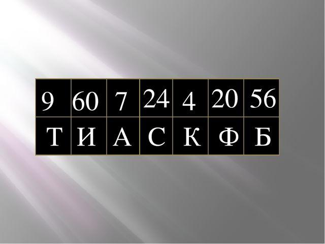 9 60 7 24 4 20 56 Т И А С К Ф Б