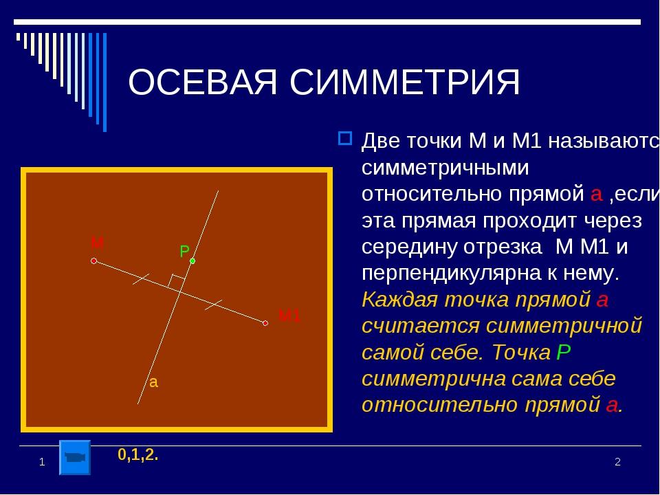* 1 ОСЕВАЯ СИММЕТРИЯ Две точки М и М1 называются симметричными относительно п...