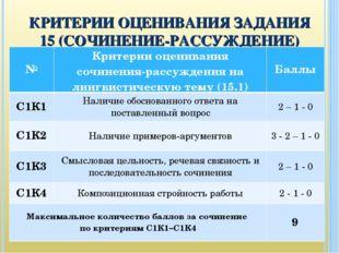 КРИТЕРИИ ОЦЕНИВАНИЯ ЗАДАНИЯ 15 (СОЧИНЕНИЕ-РАССУЖДЕНИЕ) №Критерии оценивания