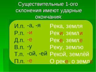 Существительные 1-ого склонения имеют ударные окончания: И.п. Р.п. Д.п. В.п.