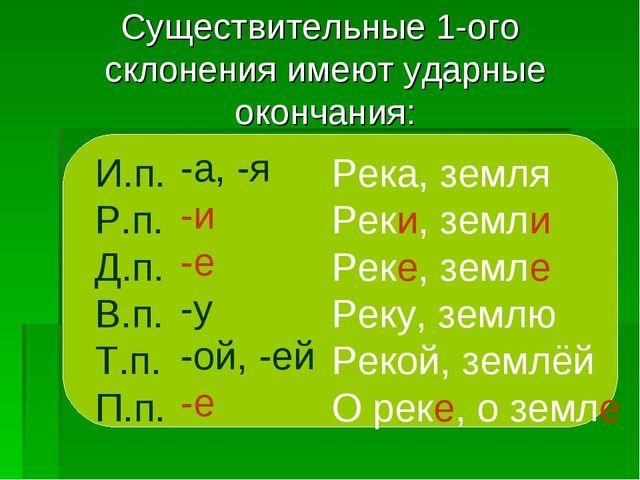 Существительные 1-ого склонения имеют ударные окончания: И.п. Р.п. Д.п. В.п....