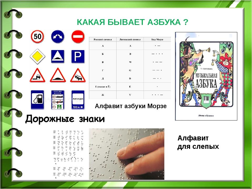 КАКАЯ БЫВАЕТ АЗБУКА ? Алфавит азбуки Морзе Алфавит для слепых