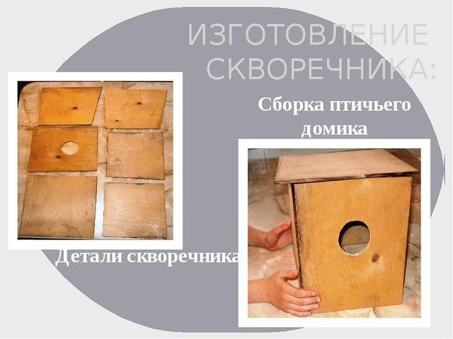 ИЗГОТОВЛЕНИЕ СКВОРЕЧНИКА: Детали скворечника Сборка птичьего домика