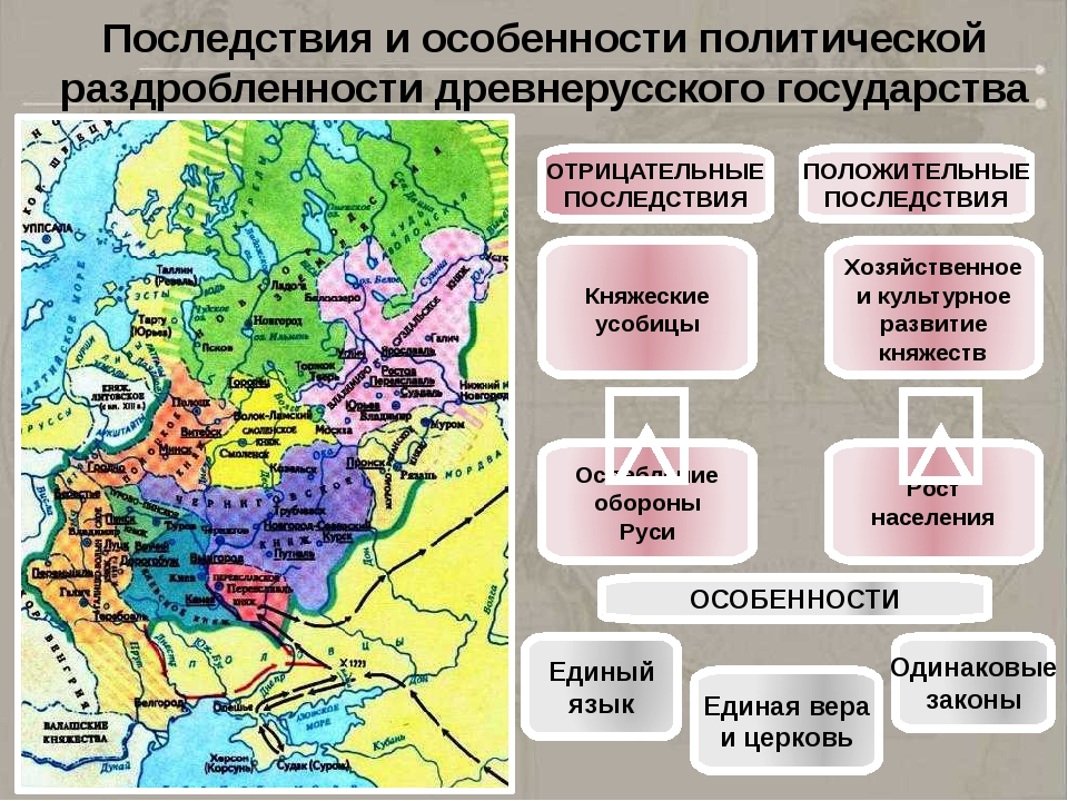 Санкт-Петербурге Вакансии отрицательные черты политической раздробленности волнения абсолютно