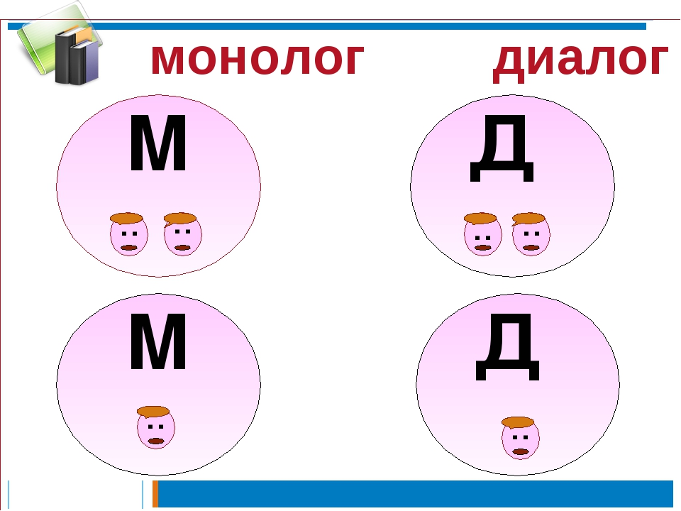 монолог диалог М Д Д М .. .. .. .. .. ..