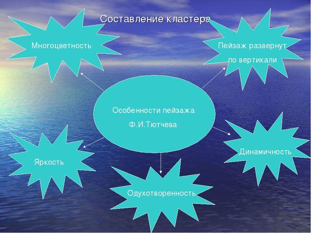 Составление кластера Многоцветность Яркость Одухотворенность Динамичность Пей...
