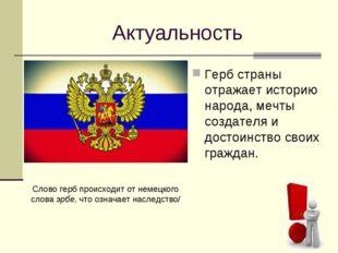 Актуальность Герб страны отражает историю народа, мечты создателя и достоинст