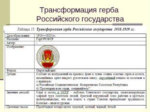 Трансформация герба Российского государства
