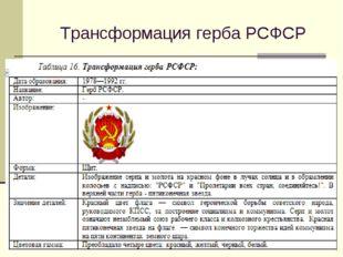 Трансформация герба РСФСР