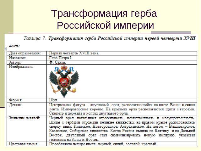 Трансформация герба Российской империи