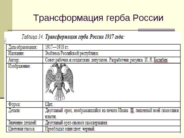 Трансформация герба России