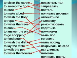 to clean the carpet to sweep the floor to dust to make a bed to wash the floo