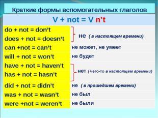 Краткие формы вспомогательных глаголов V + not = V n't do + not = don't не