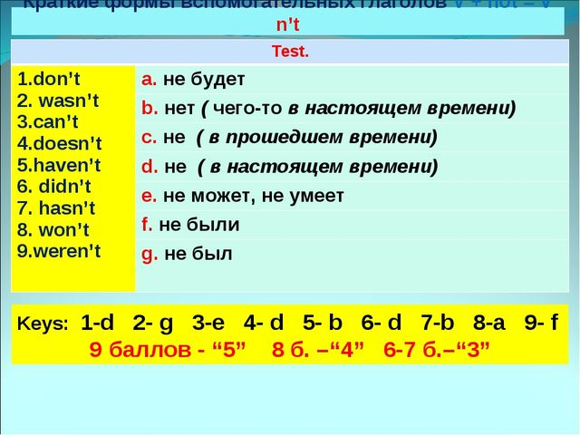 Краткие формы вспомогательных глаголов V + not = V n't Keys: 1-d 2- g 3-e 4-...