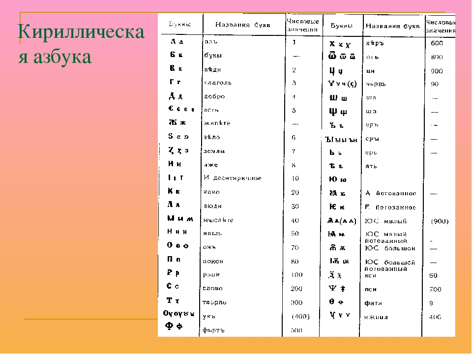 Кириллическая азбука