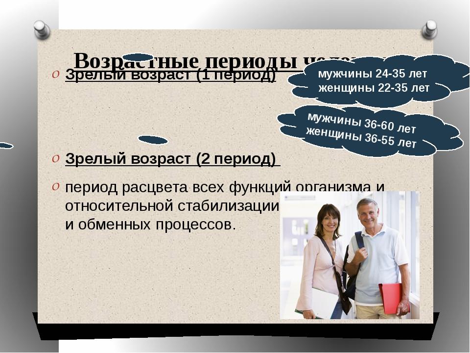Возрастные периоды человека Зрелый возраст (1 период) Зрелый возраст (2 перио...