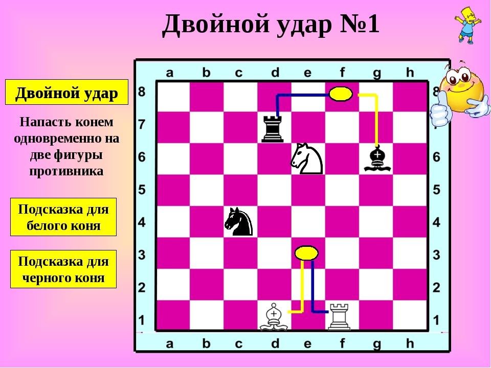 Двойной удар Двойной удар №1 Подсказка для белого коня Подсказка для черного...
