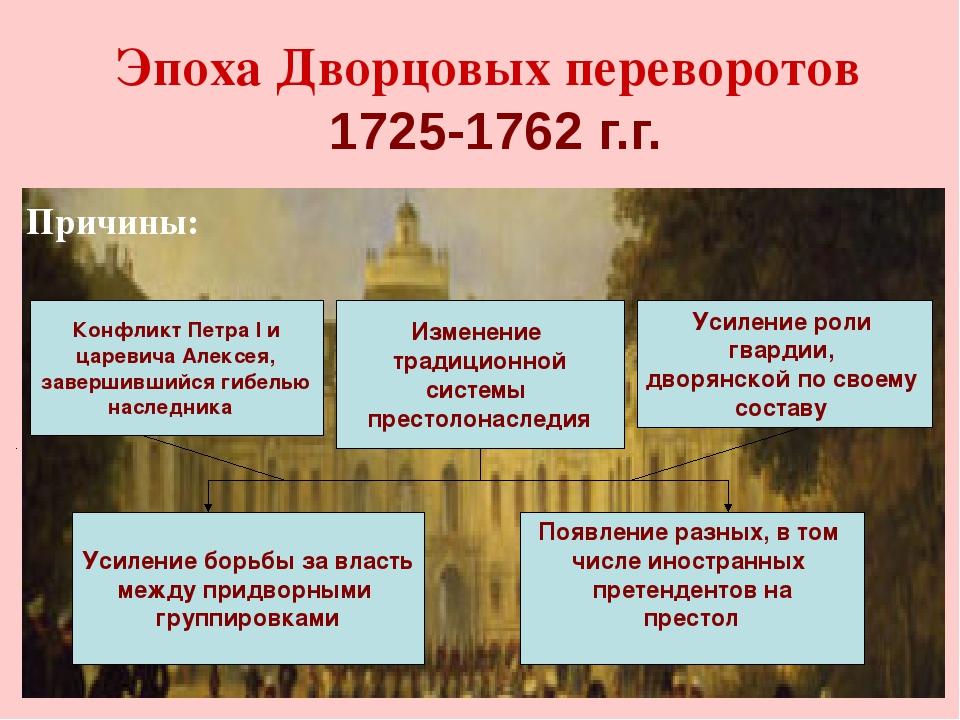 Эпоха Дворцовых переворотов 1725-1762 г.г. Причины: Усиление роли гвардии, дв...