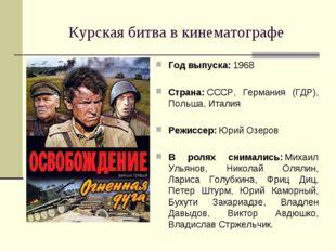 Курская битва в кинематографе Год выпуска:1968 Страна:СССР, Германия (ГДР),