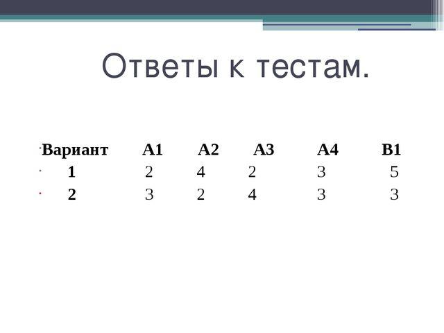 Ответы к тестам. Вариант А1 А2 А3 А4 В1 1 2 4 2 3 5 2 3 2 4 3 3