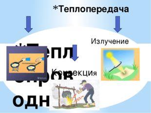 Теплопроводность Теплопередача Конвекция Излучение