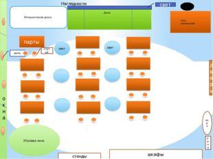 Стол учительский Доска свет Интерактивная доска цветы окна парты дверь Игров