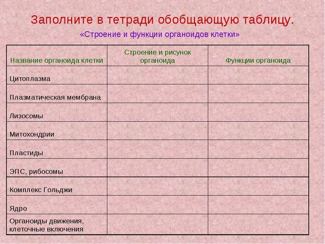 Заполните в тетради обобщающую таблицу. «Строение и функции органоидов клетки...