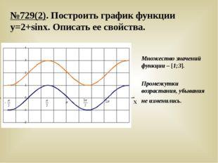 №729(2). Построить график функции у=2+sinx. Описать ее свойства. У Х Множеств