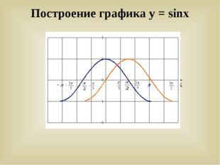 Построение графика у = sinx У Х у=cosx у=sinx