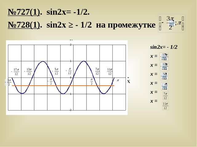 №727(1). sin2x= -1/2. №728(1). sin2x ≥ - 1/2 на промежутке y = - 0,5 y=sin2x...