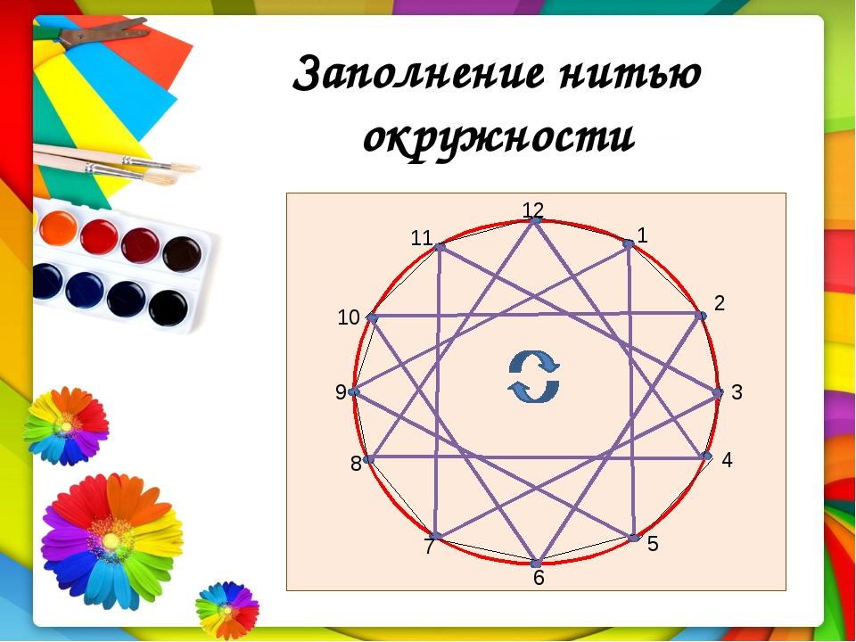 Заполнение нитью окружности 1 2 3 4 5 6 7 8 9 10 11 12
