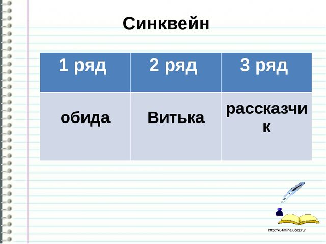 Синквейн 1 ряд 2 ряд 3 ряд обида Витька рассказчик http://ku4mina.ucoz.ru/ ht...