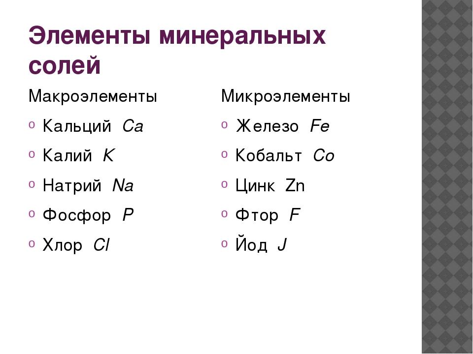 Элементы минеральных солей Макроэлементы Кальций Са Калий К Натрий Na Фосфор...