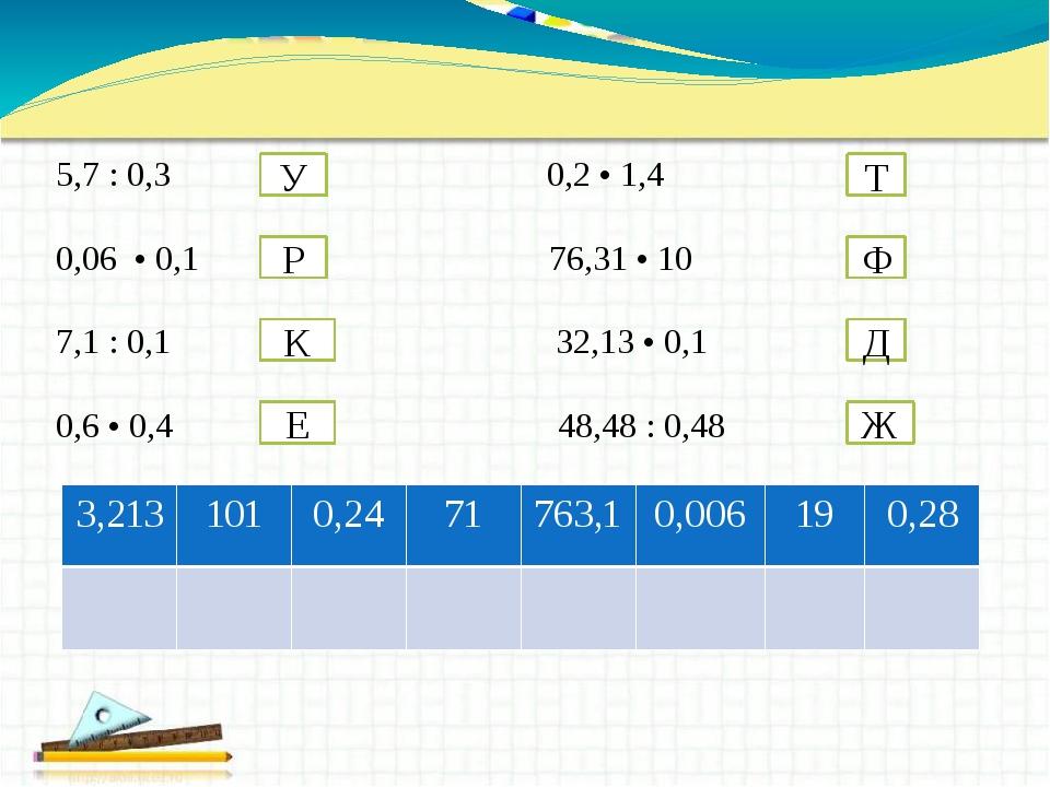 5,7 : 0,3 0,2 • 1,4 0,06 • 0,1 76,31 • 10 7,1 : 0,1 32,13 • 0,1 0,6 • 0,4 48,...