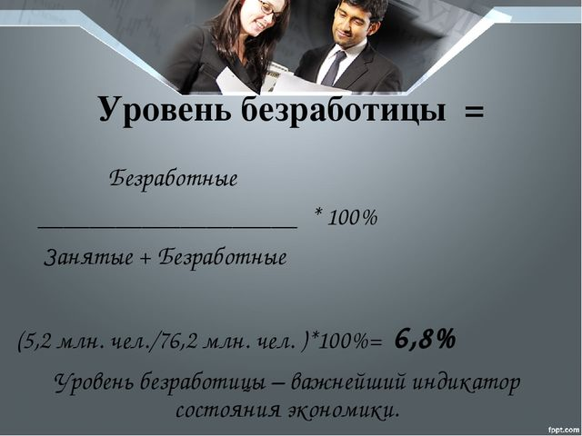 Уровень безработицы = Безработные ____________________ * 100% Занятые + Безра...