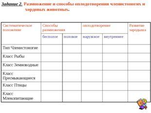 Задание 2. Размножение и способы оплодотворения членистоногих и хордовых живо