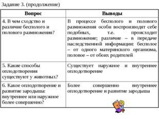 Задание 3. (продолжение) ВопросВыводы 4. В чем сходство и различие бесполого