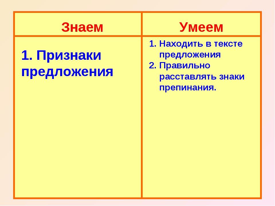 Знаем Умеем 1. Признаки предложения Находить в тексте предложения Правильно р...