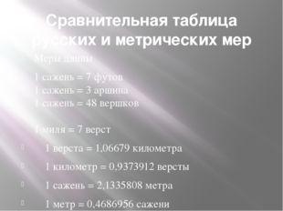 Сравнительная таблица русских и метрических мер Меры длины 1 сажень = 7 футов