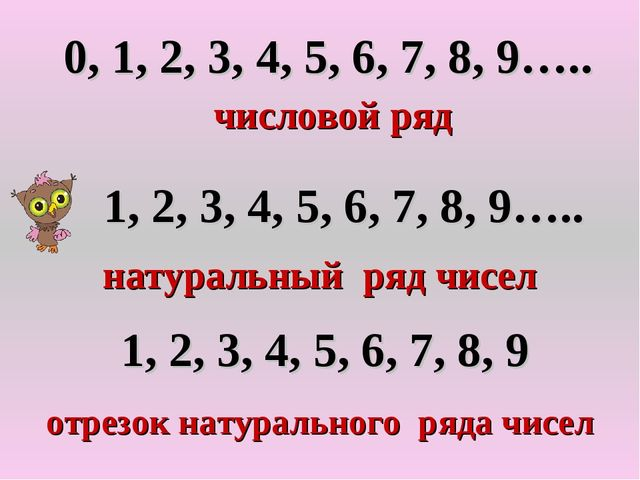 0, 1, 2, 3, 4, 5, 6, 7, 8, 9….. 1, 2, 3, 4, 5, 6, 7, 8, 9….. 1, 2, 3, 4, 5, 6...