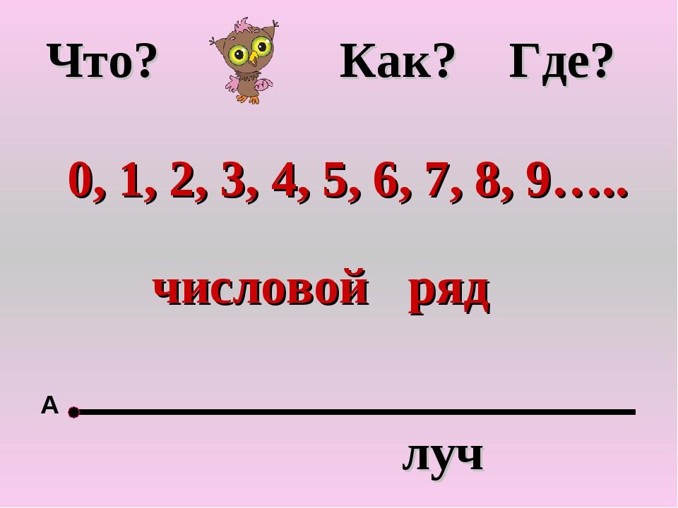 луч 0, 1, 2, 3, 4, 5, 6, 7, 8, 9….. числовой ряд А Что? Как? Где?