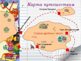 Карта путешествия Страна дробных чисел Порт Отправной Море ошибок Пролив мудр